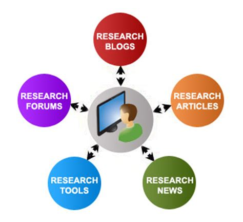Data analysis techniques in research proposal